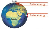 Unequal heating of earth surface