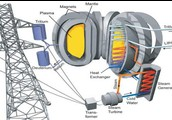 Our Nuclear Fusion Power Plant Design
