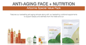 Set 3 - Arbonne's Anti-Aging Skin Care and Nutrition