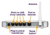 What is a router?