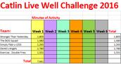 Week #1 Results!