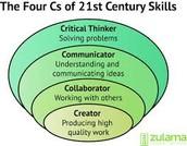 4 C's of 21st Century Skills