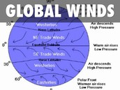 what are Global winds and how are they created ?
