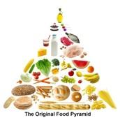 Original Pyramid by Dr.Atkins