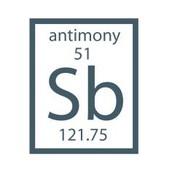 periodic table info