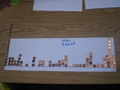 A completed graph. It looks like these kids hit it big with pre-1982 pennies.