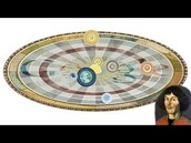 The Heliocentric Theory