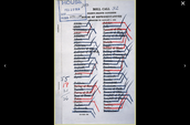Votes for the civil rights act to pass