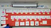 4th Grade Planning