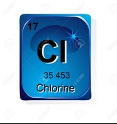 Chlorines Atomic number :  17