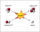 Nuclear Fusion Process