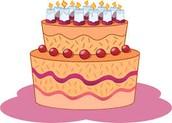 תאריך יום ההולדת שלי