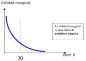 Utilidad Marginal: