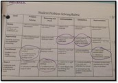 Student Problem Solving Rubric