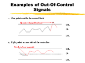 Out of Control Signals