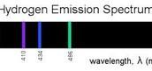 Hydrogen Visible Spectrum