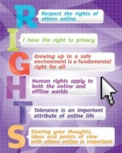 Respect other People Rights Online