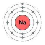 Electron shell diagram for Sodium
