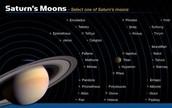 Rings/Moons