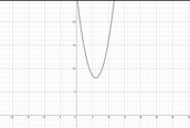 y=0.5(x-6)²+8