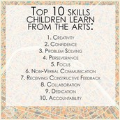 Benefits of the Arts