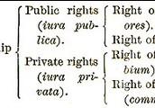 Roman Citizens Rights