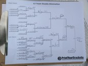 JV Filled Tournament Bracket
