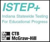 Current ISTEP Data: ELA and Math