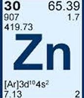 ZN is zinc's main symbol