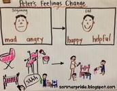 How Feelings Change