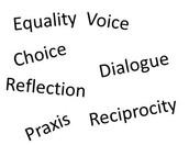 Lesson Study and Partnership Principles   #vcschatLS    @BlinnjaTheNinja