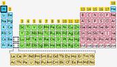 Identifying Information on Hydrogen.