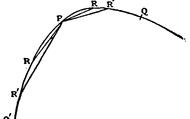 Infinitesimal measurement