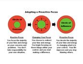 Adopting a Proactive Focus