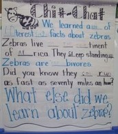 Ways to use interactive writing in the classroom.