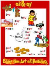 Fundations and Word Study
