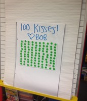 The finished 100th chart! We never found 89!