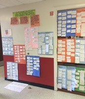 Anchor Charts and Rigorous Student Work (Goal 1)