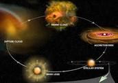 Phases of Nebular Theory
