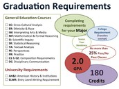 The Credit Requirements For Graduation