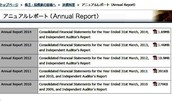 Miura Group Tokyo Japan - Annual Report