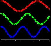 קרינה אלקטרומגנטית