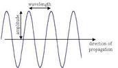 Mechanical Wave