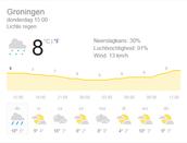 Het weer voor de komende dagen