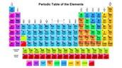 metals/non-metals/metalliods