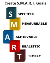 Administrative Team SMART Goal and Action Plan