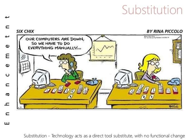samr substitution smore newsletters for education