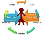 Teacher As Change Agent