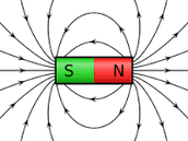Magnets carry a Magnetic field.