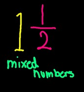 what are mixed fractions